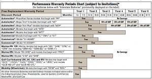 battery_warranty.jpg