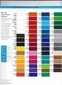 AveryDennison700HighPerformanceCalenderedFilms_2015-Graphic-Chart.jpg